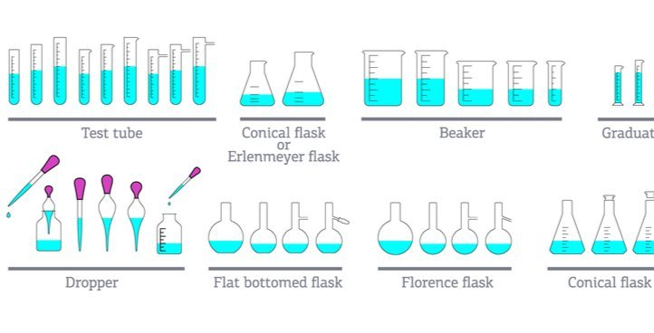 Laboratory Glassware & Consumables
